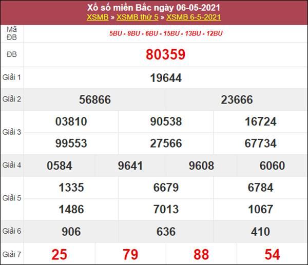 Thống kê XSMB 7/5/2021 chốt loto gan miền Bắc cùng cao thủ