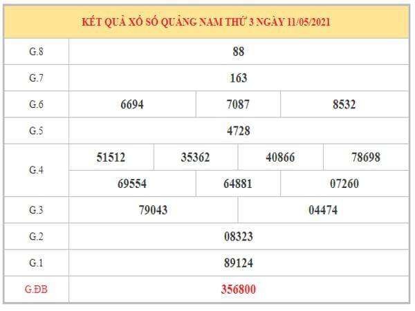 Nhận định KQXSQNM ngày 18/5/2021 dựa trên kết quả kì trước