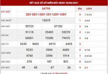 Phân tích XSMB ngày 21/6/2021 - Phân tích KQXS Thủ Đô thứ 2