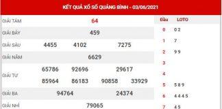 Soi cầu XSQB ngày 10/6/2021 - Soi cầu xổ số Quảng Bình thứ 5