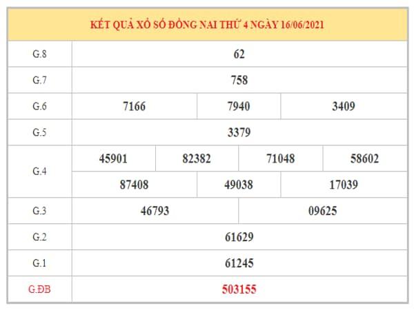 Dự đoán XSDN ngày 23/6/2021 dựa trên kết quả kì trước