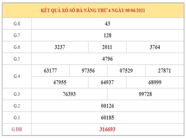 Nhận định KQXSDNG ngày 12/6/2021 dựa trên kết quả kì trước