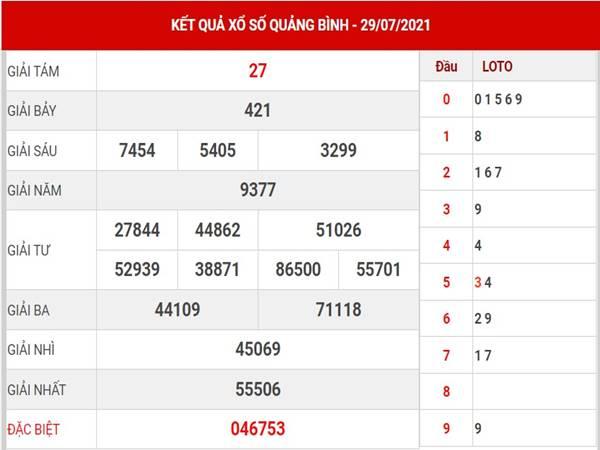 Dự đoán kết quả XS Quảng Bình thứ 5 ngày 5/8/2021