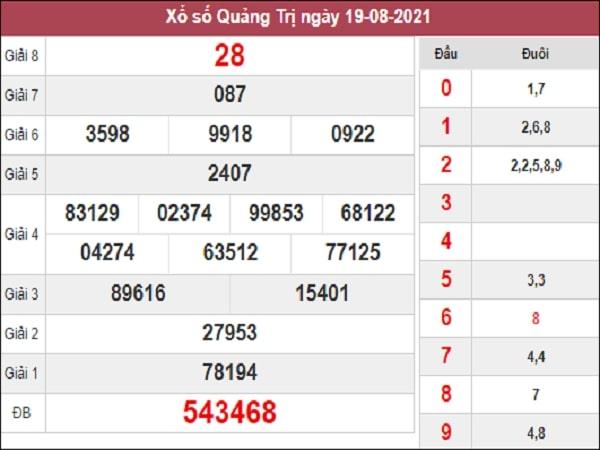 Dự đoán xổ số Quảng Trị 26/8/2021