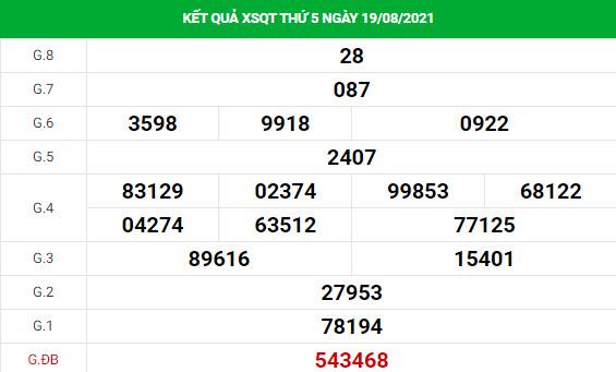 Soi cầu dự đoán xổ số Quảng Trị 26/8/2021 chính xác