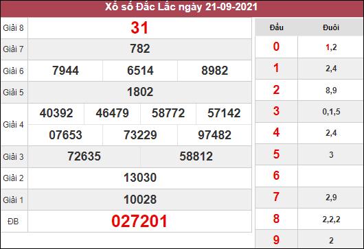 Nhận định KQXSDLK ngày 28/9/2021 dựa trên kết quả kì trước