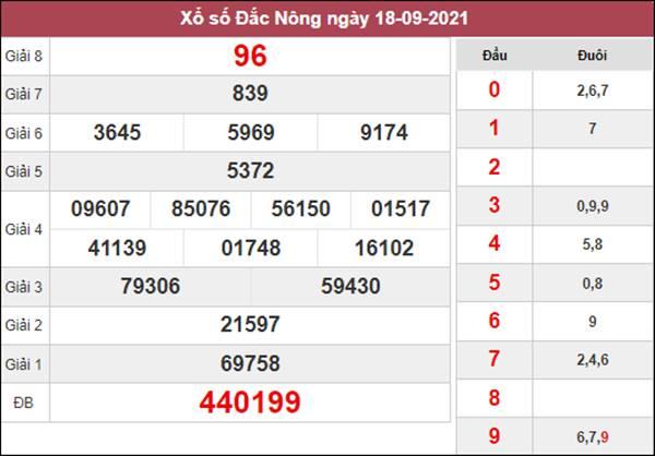 Nhận định KQXSDNO 25/9/2021 thứ 7 chốt số may mắn
