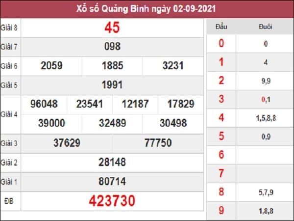 Nhận định XSQB 09-09-2021