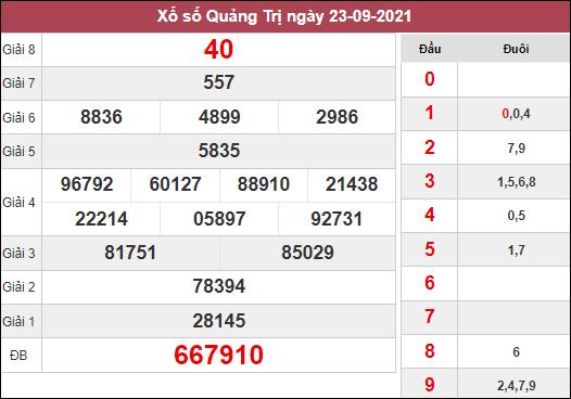 Thống kê chi tiết xổ số Quảng Trị ngày 30/9/2021 dựa trên kết quả kì trước