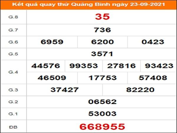 Quay thử xổ số Quảng Bình ngày 23/9/2021