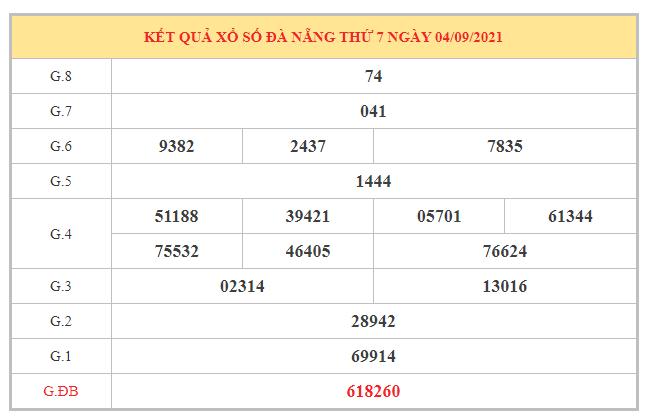 Thống kê KQXSDNG ngày 8/9/2021 dựa trên kết quả kì trước