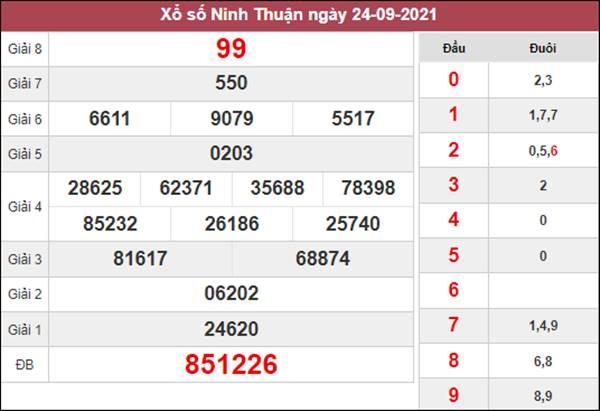 Nhận định KQXSNT 1/10/2021 thứ 6 soi cầu VIP Ninh Thuận